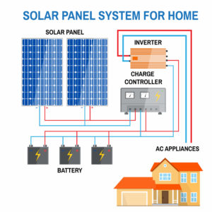 Solar Inverter Diagram